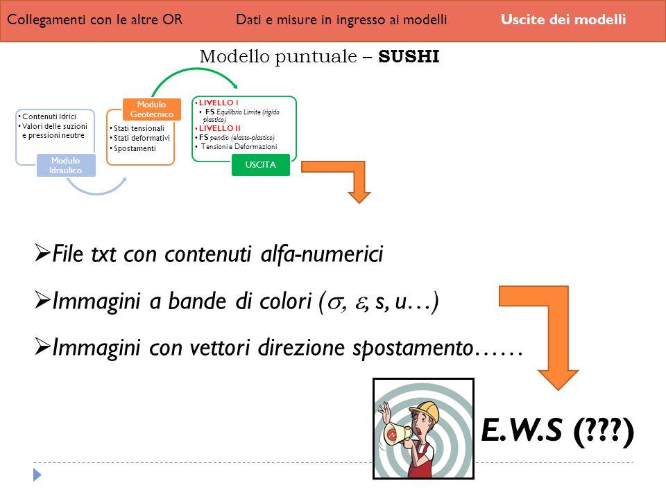 E.W.S ( ) File txt con contenuti alfa-numerici