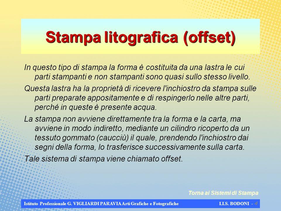 Stampa litografica (offset)