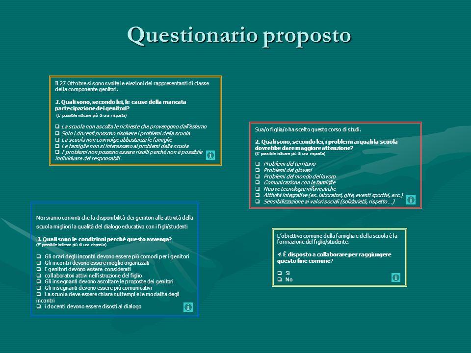 Questionario proposto