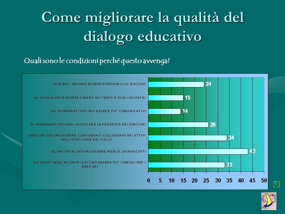 Come migliorare la qualità del dialogo educativo