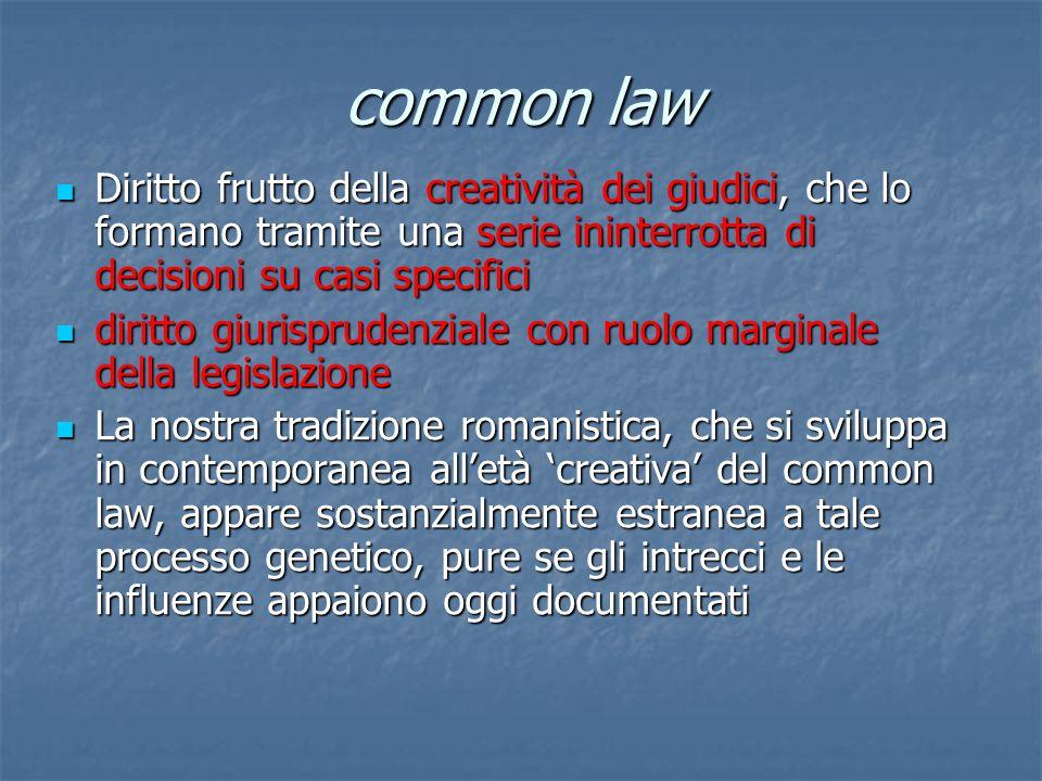 common law Diritto frutto della creatività dei giudici, che lo formano tramite una serie ininterrotta di decisioni su casi specifici.
