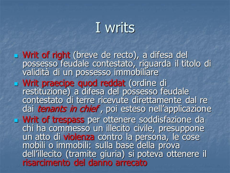I writs Writ of right (breve de recto), a difesa del possesso feudale contestato, riguarda il titolo di validità di un possesso immobiliare.