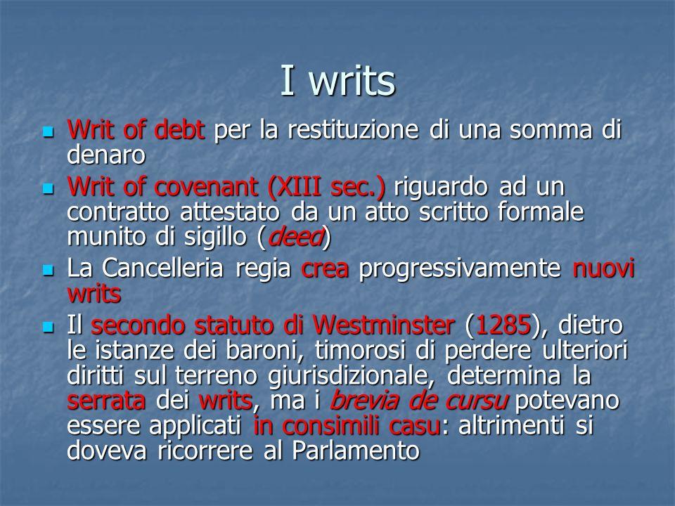 I writs Writ of debt per la restituzione di una somma di denaro