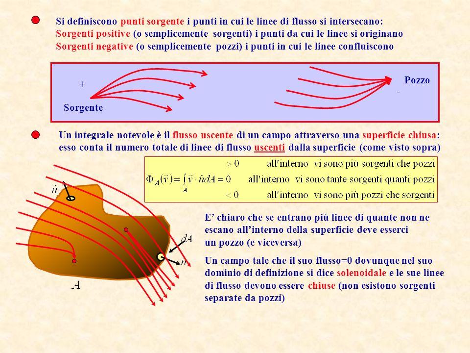 Si definiscono punti sorgente i punti in cui le linee di flusso si intersecano: