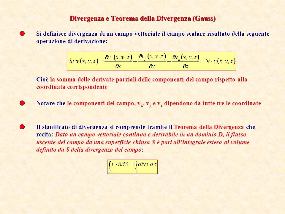 Divergenza e Teorema della Divergenza (Gauss)