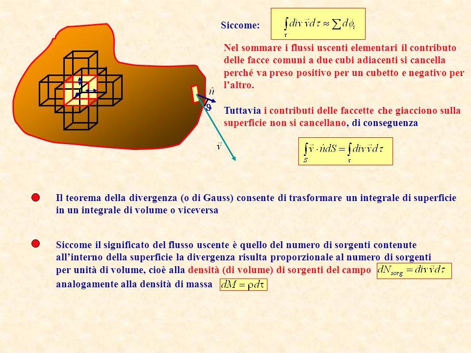 Siccome: Nel sommare i flussi uscenti elementari il contributo. delle facce comuni a due cubi adiacenti si cancella.