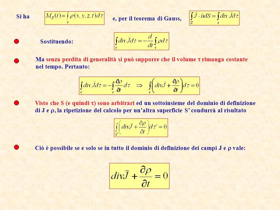 Si ha e, per il teorema di Gauss, Sostituendo: Ma senza perdita di generalità si può supporre che il volume t rimanga costante.