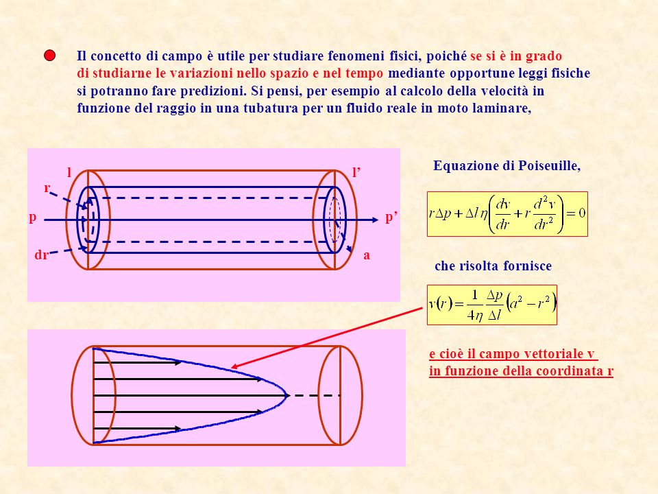 Il concetto di campo è utile per studiare fenomeni fisici, poiché se si è in grado