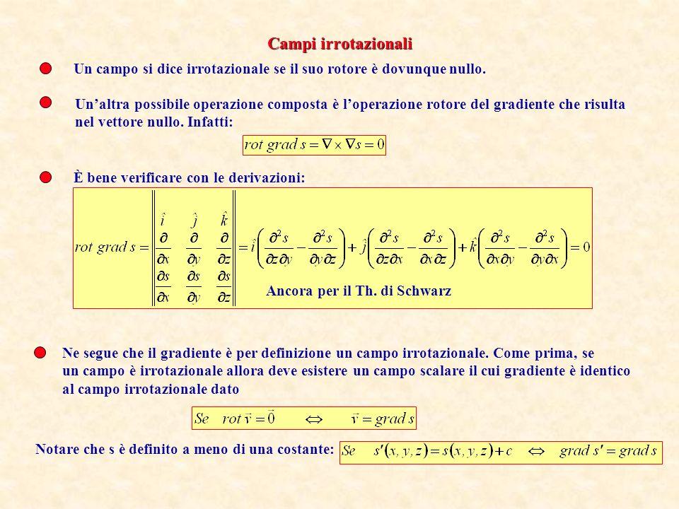 Campi irrotazionali Un campo si dice irrotazionale se il suo rotore è dovunque nullo.