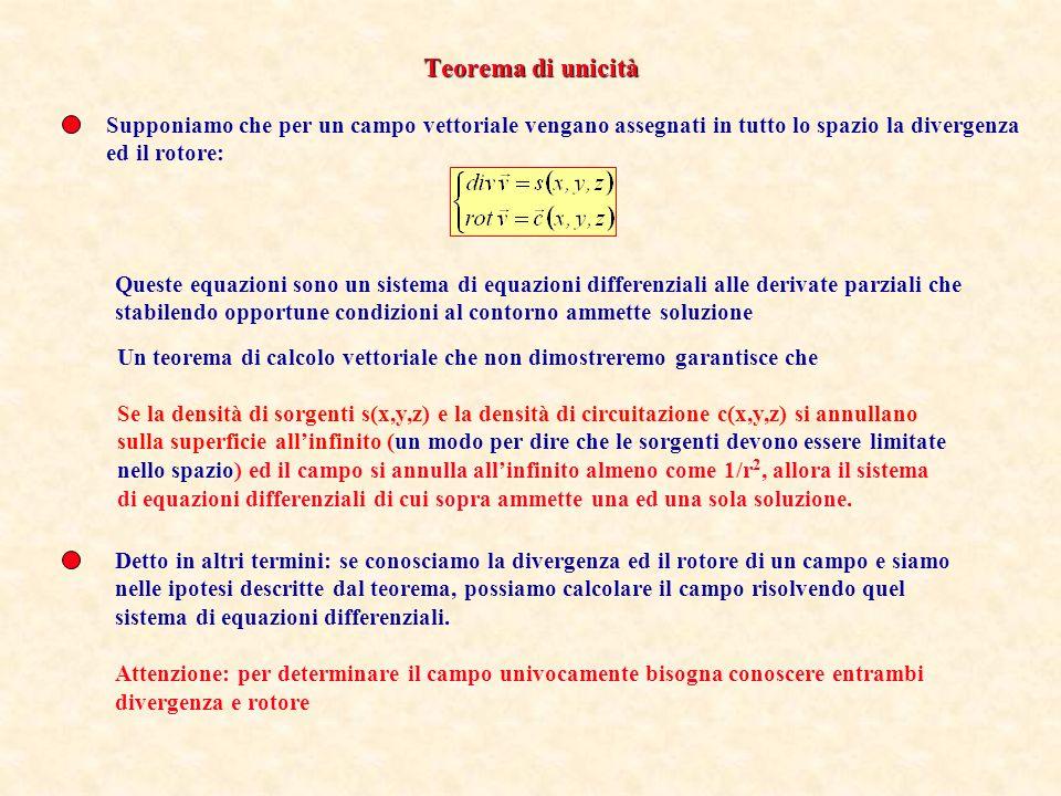 Teorema di unicità Supponiamo che per un campo vettoriale vengano assegnati in tutto lo spazio la divergenza.