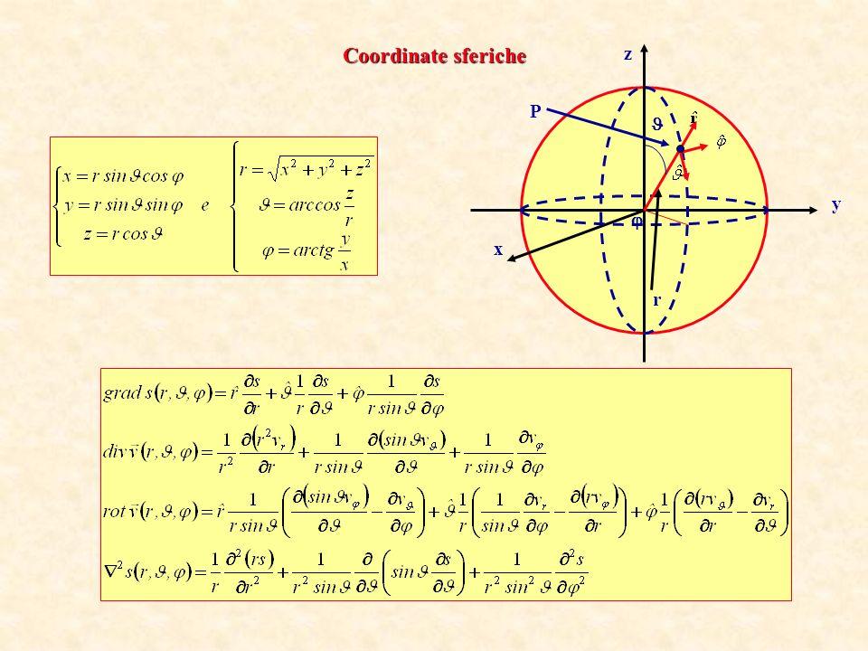 Coordinate sferiche x y z J j r P