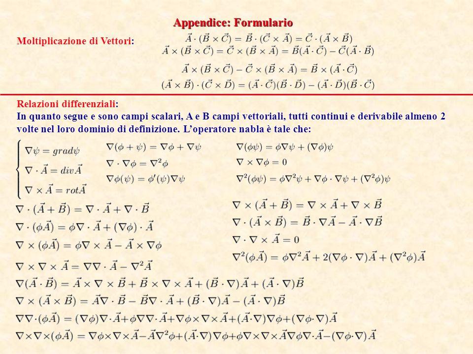Appendice: Formulario