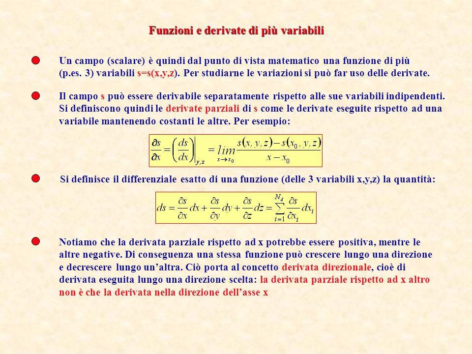 Funzioni e derivate di più variabili