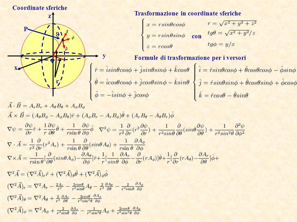 Coordinate sferiche Trasformazione in coordinate sferiche.