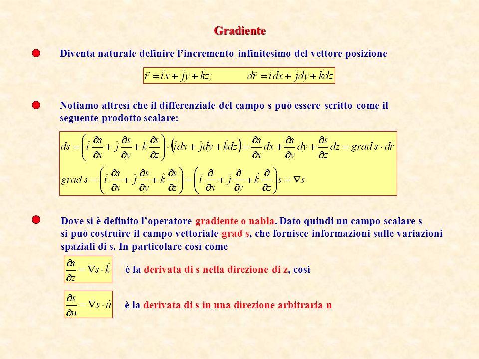 Gradiente Diventa naturale definire l'incremento infinitesimo del vettore posizione.