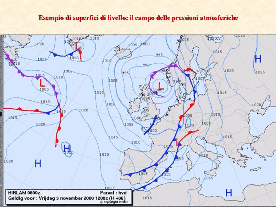 Esempio di superfici di livello: il campo delle pressioni atmosferiche