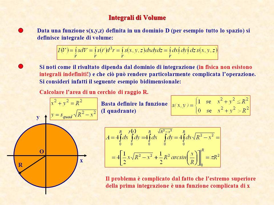 Integrali di Volume Data una funzione s(x,y,z) definita in un dominio D (per esempio tutto lo spazio) si.