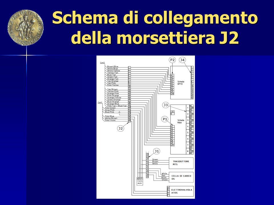 Schema di collegamento della morsettiera J2