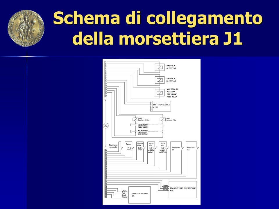 Schema di collegamento della morsettiera J1