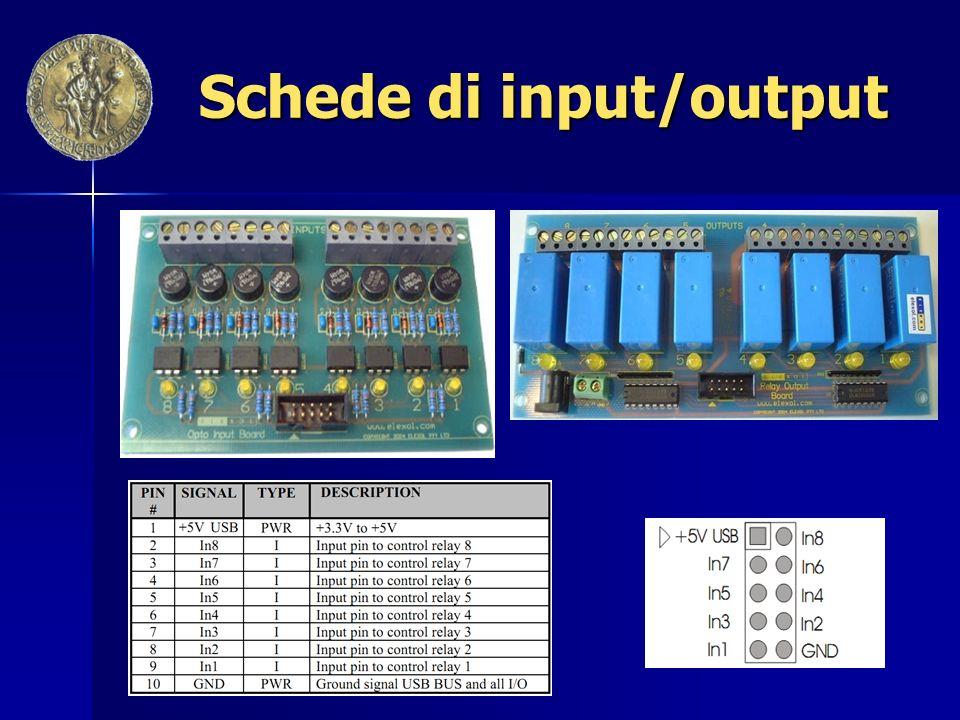 Schede di input/output