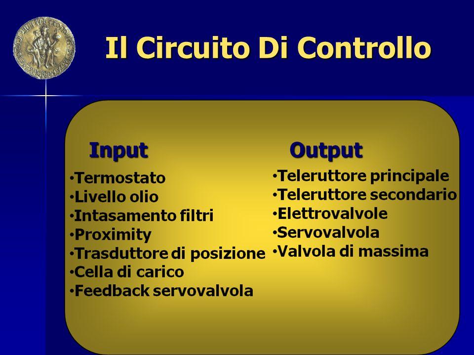 Il Circuito Di Controllo