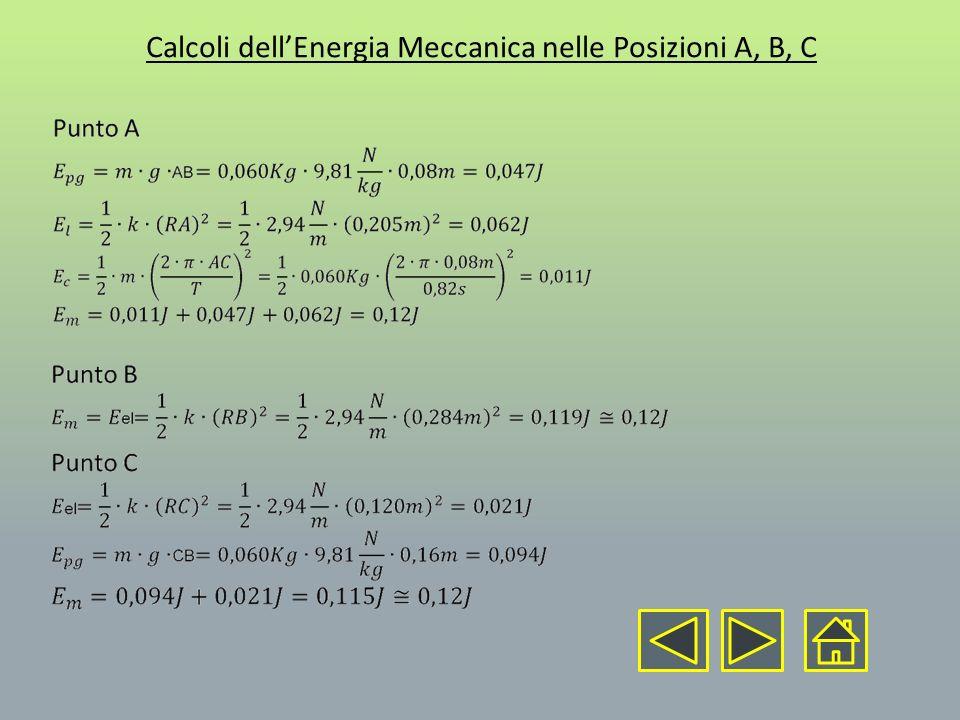 Calcoli dell'Energia Meccanica nelle Posizioni A, B, C