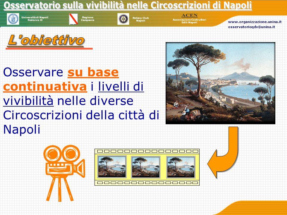 L obiettivo Osservare su base continuativa i livelli di vivibilità nelle diverse Circoscrizioni della città di Napoli.