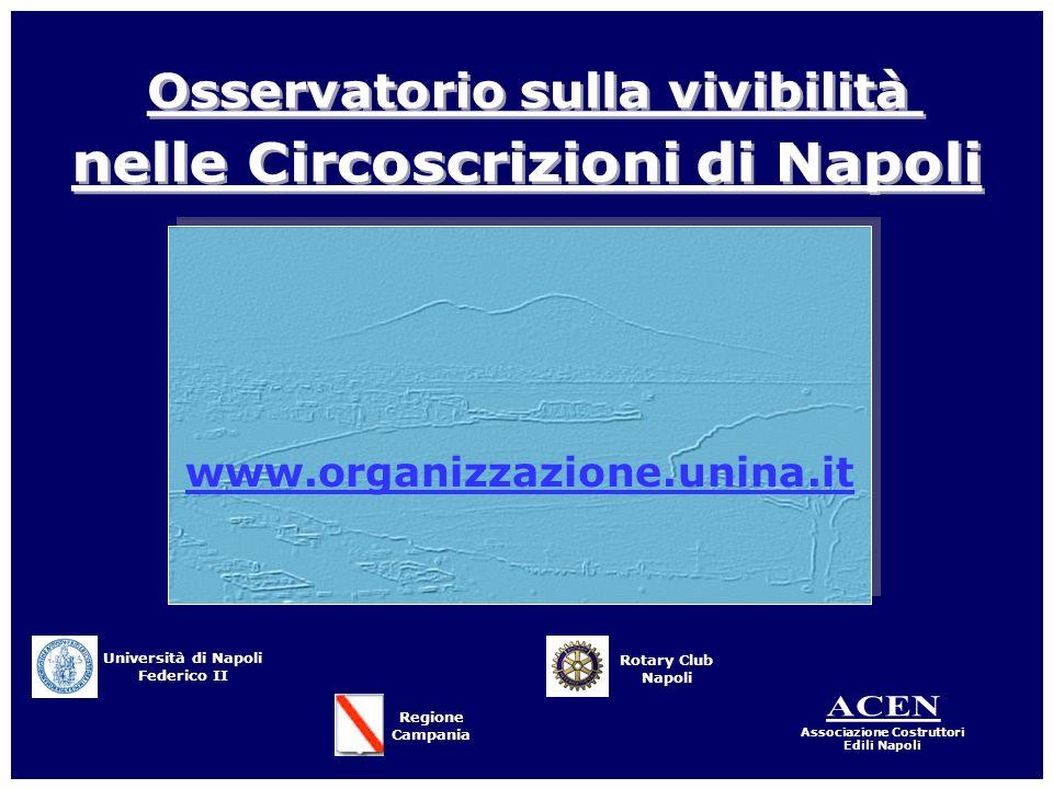www.organizzazione.unina.it