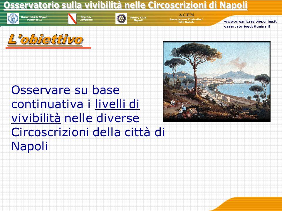 L obiettivoOsservare su base continuativa i livelli di vivibilità nelle diverse Circoscrizioni della città di Napoli.