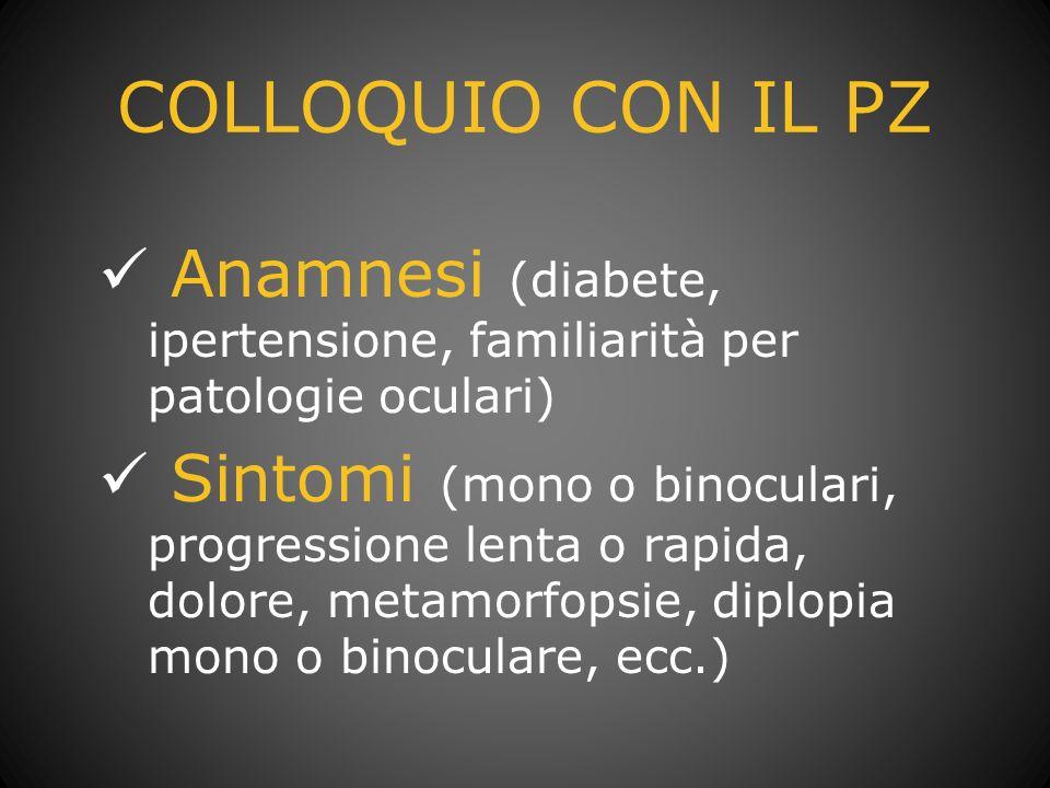 COLLOQUIO CON IL PZ Anamnesi (diabete, ipertensione, familiarità per patologie oculari)