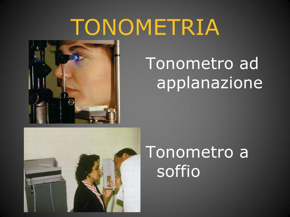 TONOMETRIA Tonometro ad applanazione Tonometro a soffio