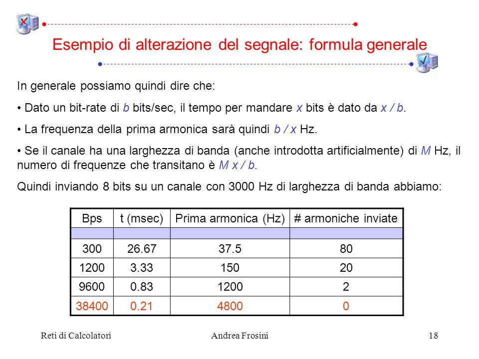 Esempio di alterazione del segnale: formula generale