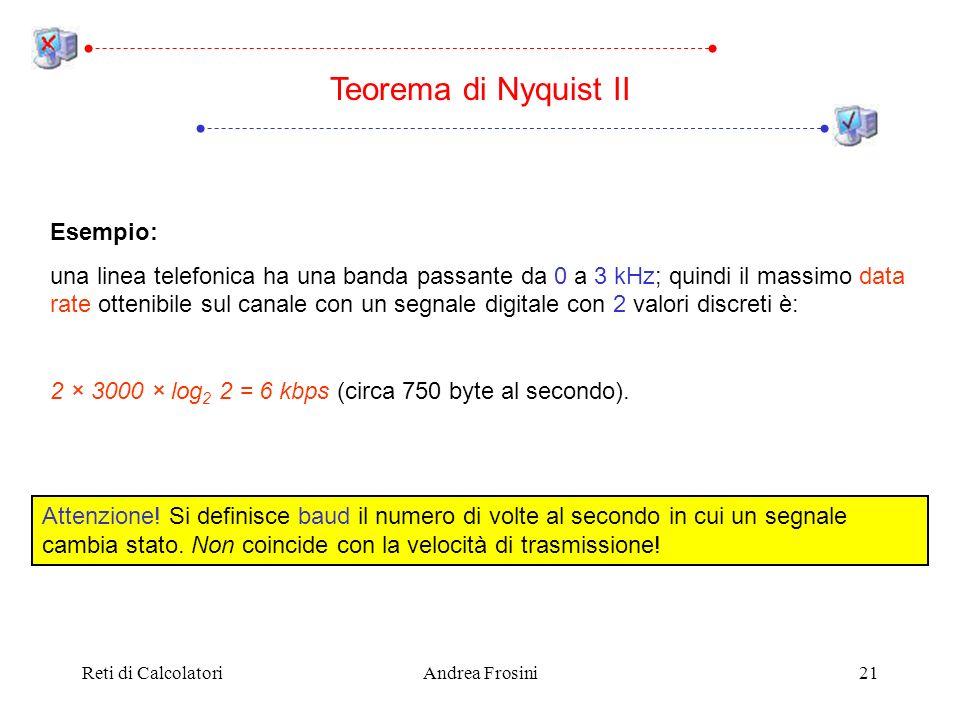 Teorema di Nyquist II Esempio: