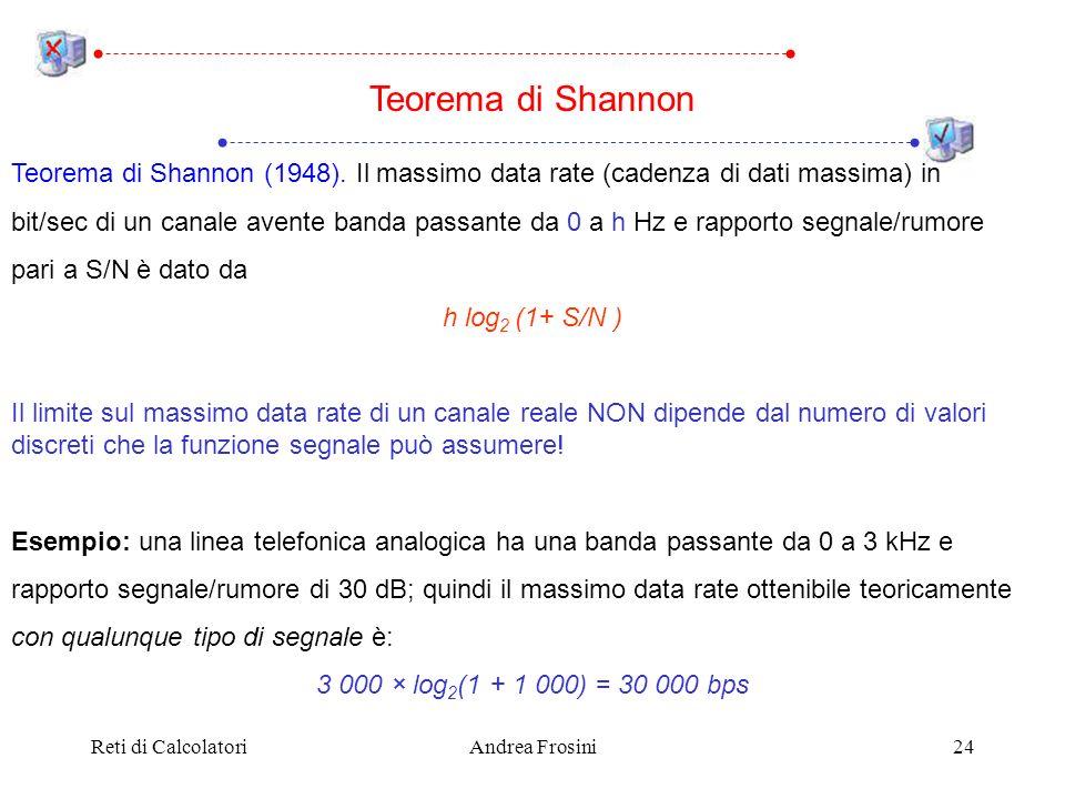 Teorema di Shannon Teorema di Shannon (1948). Il massimo data rate (cadenza di dati massima) in.