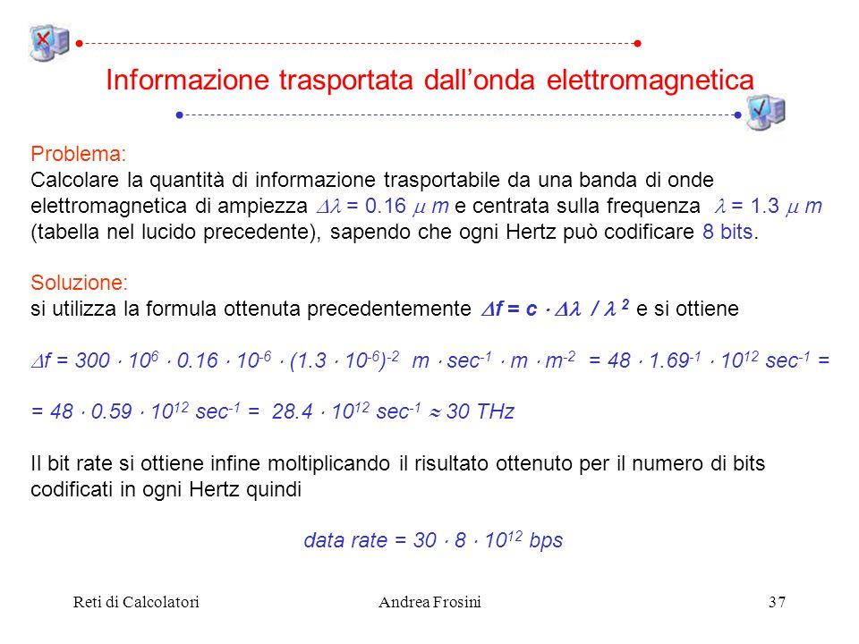 Informazione trasportata dall'onda elettromagnetica