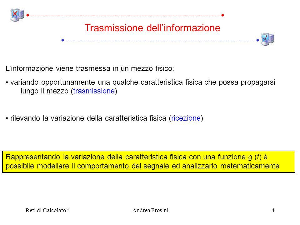Trasmissione dell'informazione
