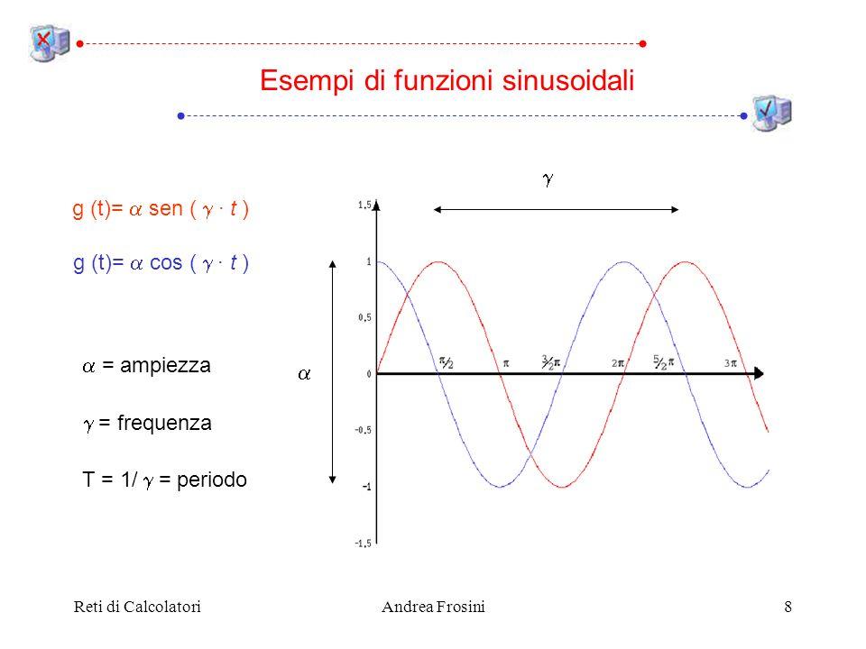 Esempi di funzioni sinusoidali