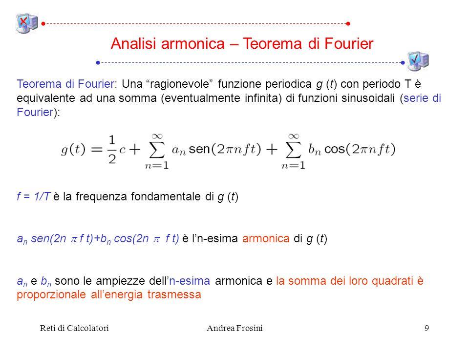 Analisi armonica – Teorema di Fourier