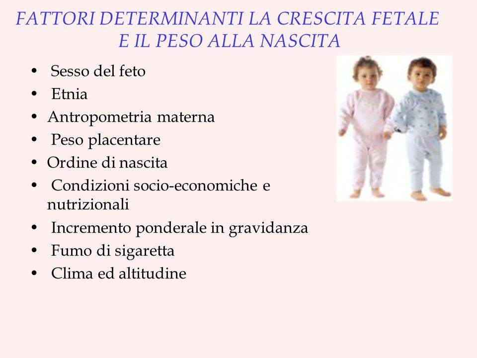 FATTORI DETERMINANTI LA CRESCITA FETALE E IL PESO ALLA NASCITA