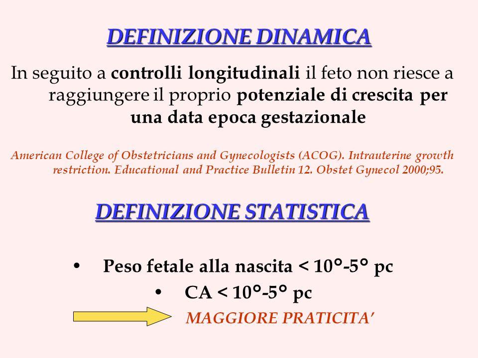 DEFINIZIONE STATISTICA Peso fetale alla nascita < 10°-5° pc