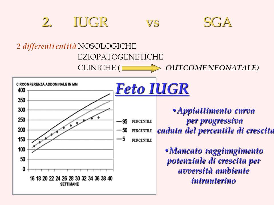 Feto IUGR 2. IUGR vs SGA Appiattimento curva per progressiva