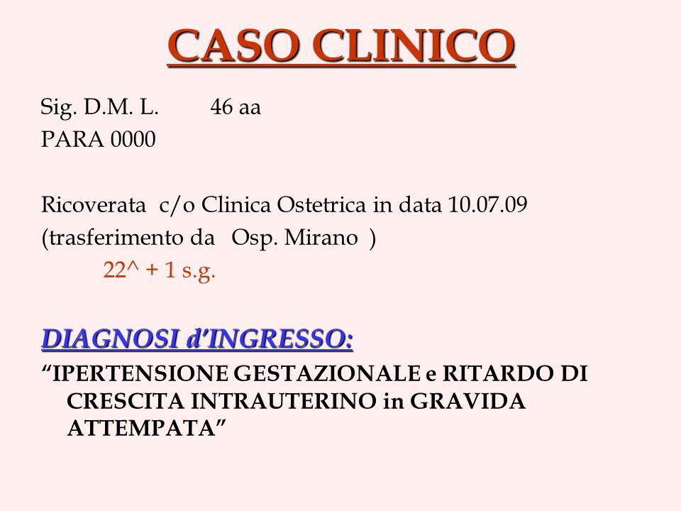 CASO CLINICO DIAGNOSI d'INGRESSO: Sig. D.M. L. 46 aa PARA 0000