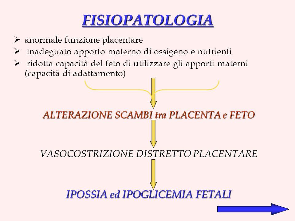 FISIOPATOLOGIA IPOSSIA ed IPOGLICEMIA FETALI