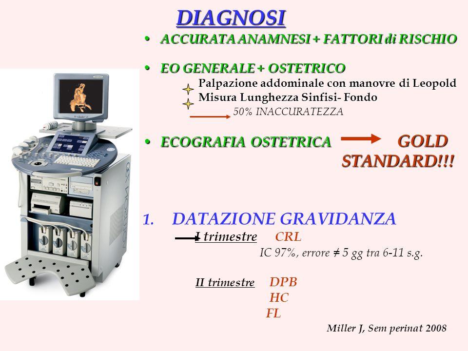 DIAGNOSI STANDARD!!! DATAZIONE GRAVIDANZA ECOGRAFIA OSTETRICA GOLD