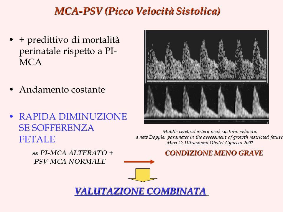 MCA-PSV (Picco Velocità Sistolica)