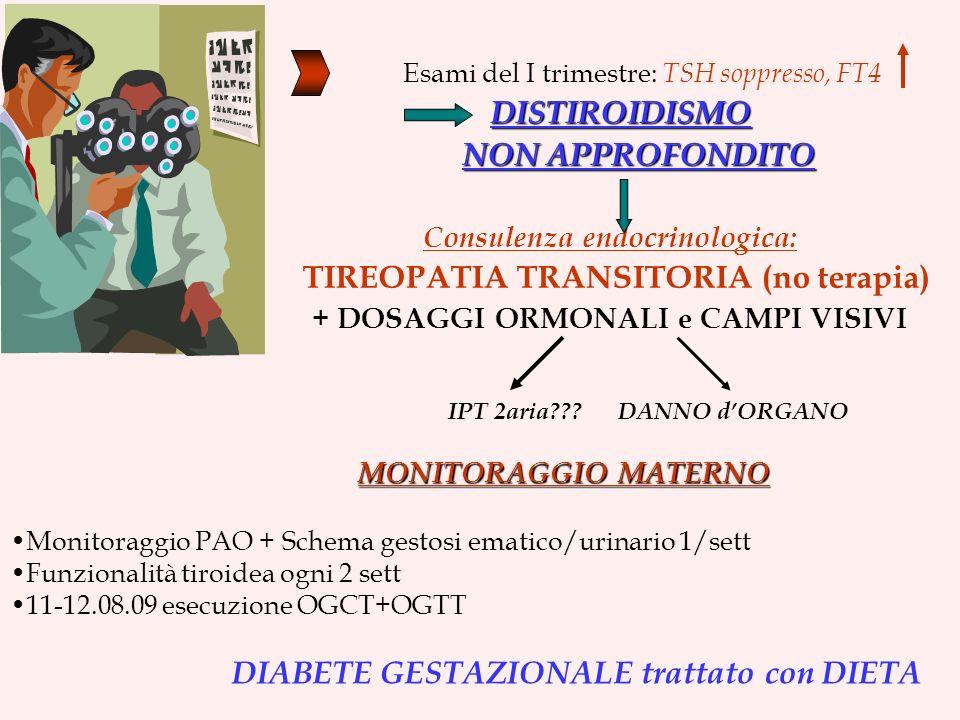 Consulenza endocrinologica: + DOSAGGI ORMONALI e CAMPI VISIVI
