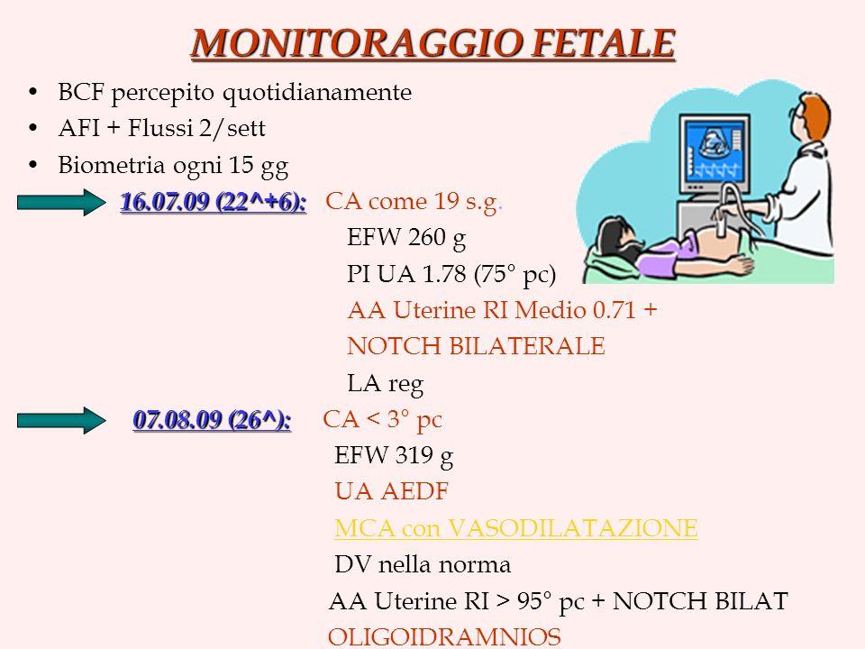 MONITORAGGIO FETALE BCF percepito quotidianamente AFI + Flussi 2/sett
