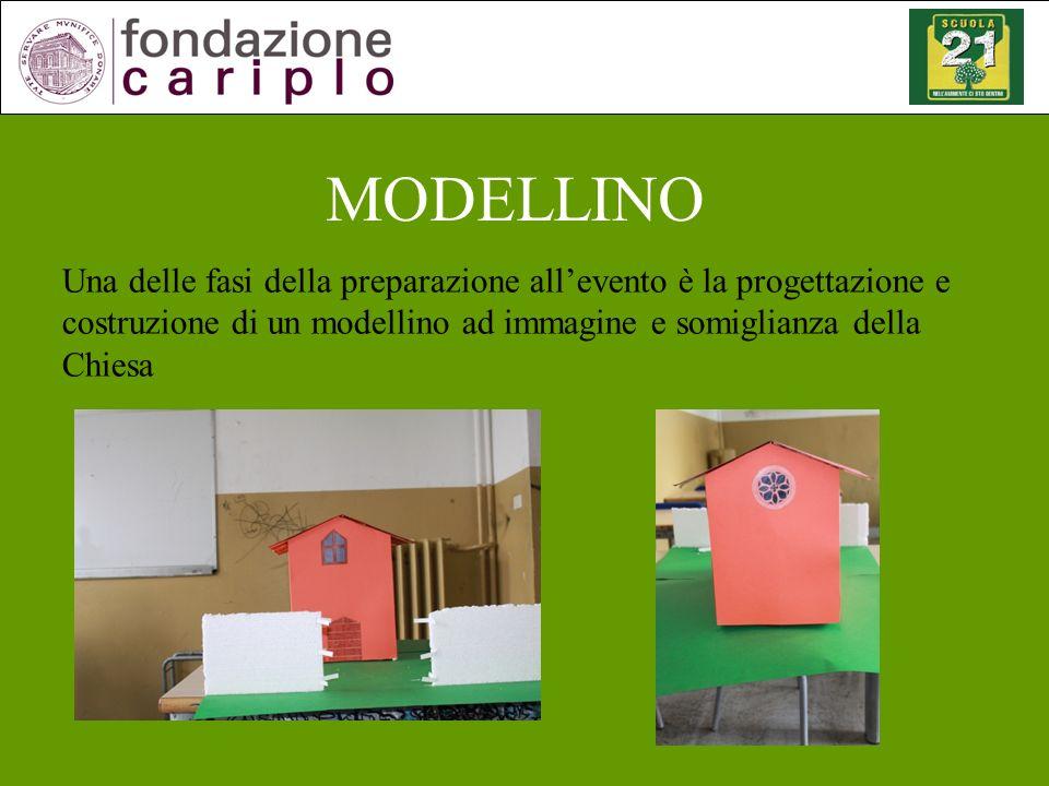 MODELLINO Una delle fasi della preparazione all'evento è la progettazione e costruzione di un modellino ad immagine e somiglianza della Chiesa.