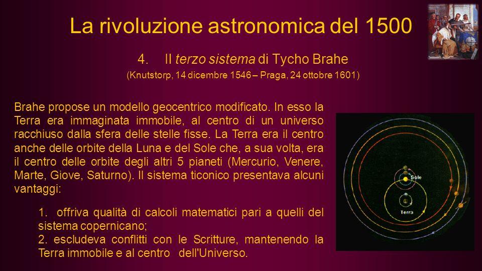 La rivoluzione astronomica del 1500
