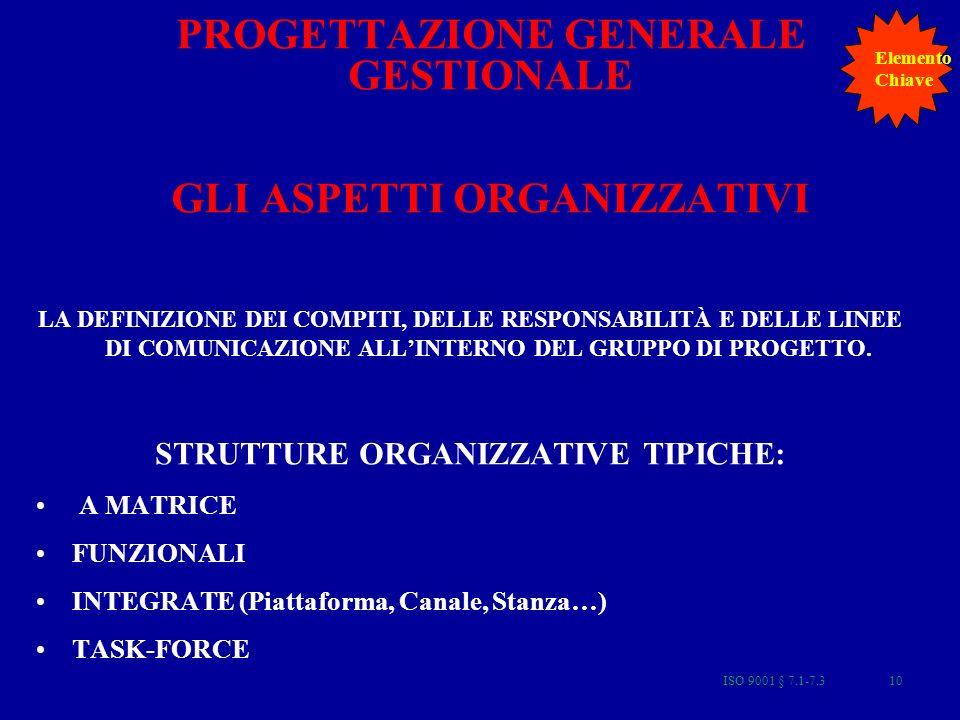 PROGETTAZIONE GENERALE GESTIONALE GLI ASPETTI ORGANIZZATIVI